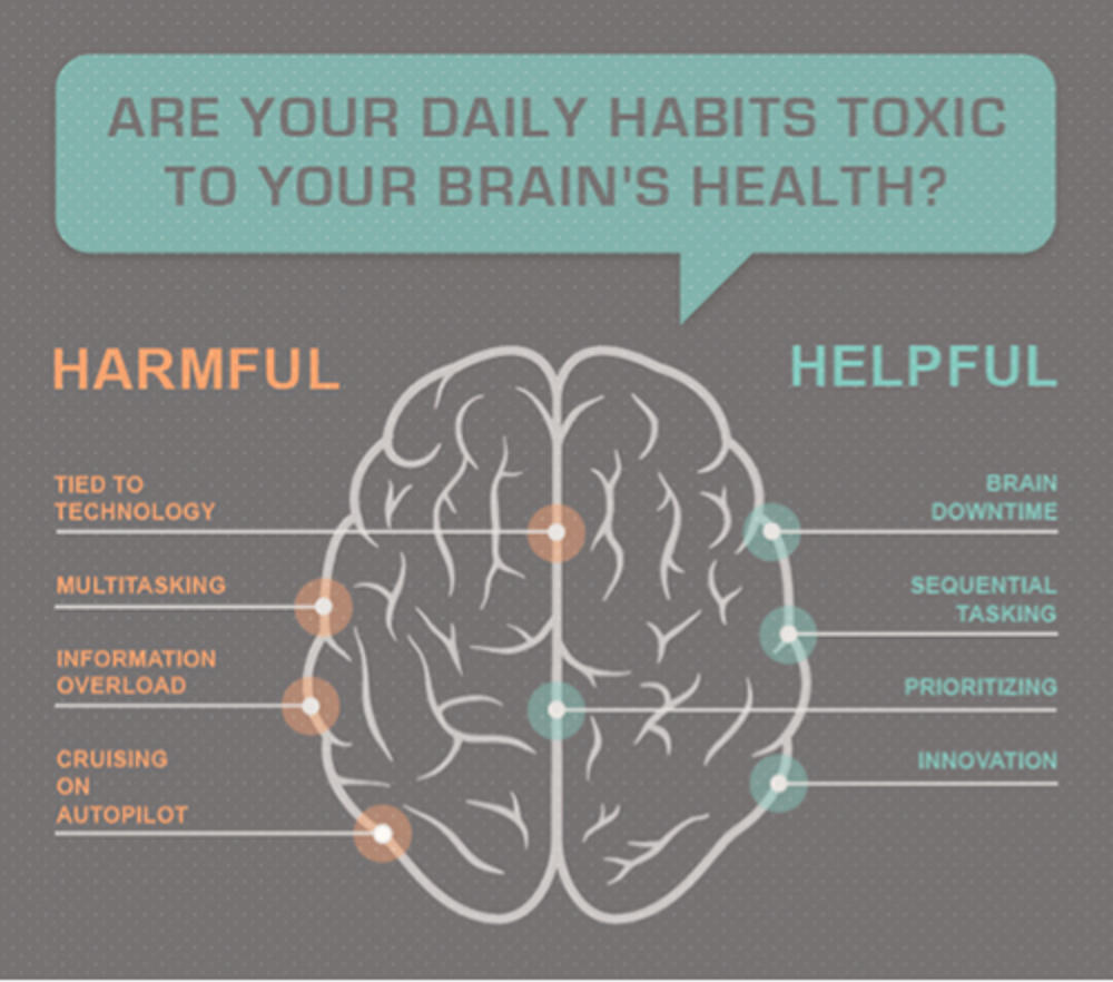 are your daily habits harming your brain
